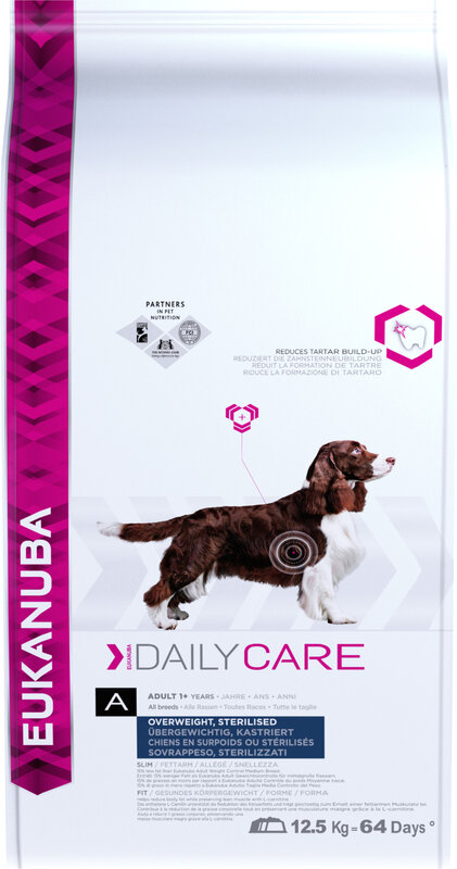 Eukanuba Daily Care Overweight Sterilized Dog Food 12.5kg